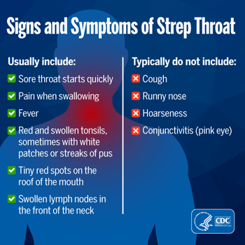 Do I Need to See a Doctor if I have Strep Throat?