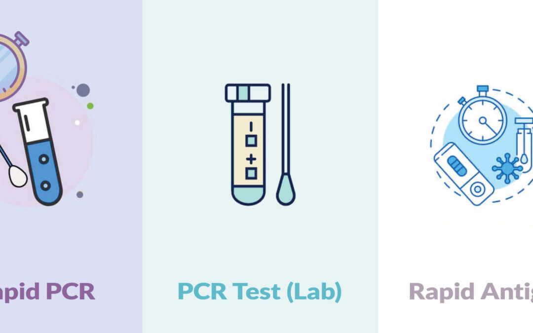 COVID-19 Test Differences: Antigen vs. PCR