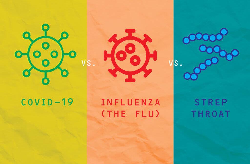 Strep vs. Flu vs. COVID-19